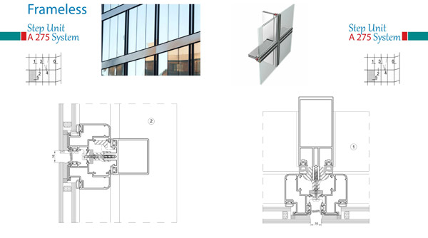 map of fremless glass facade
