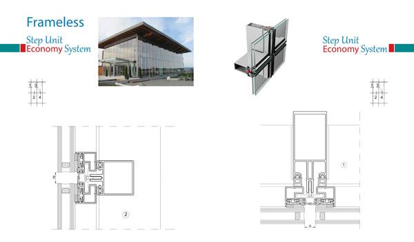 Frameless building facade